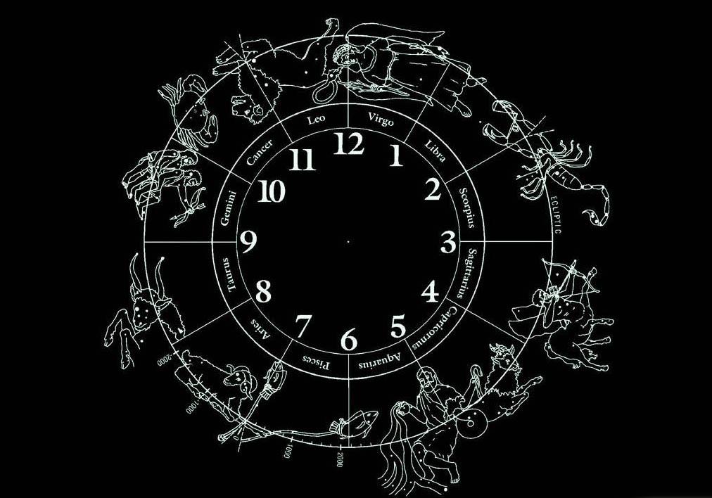 horoskope-na-zavtra-foto